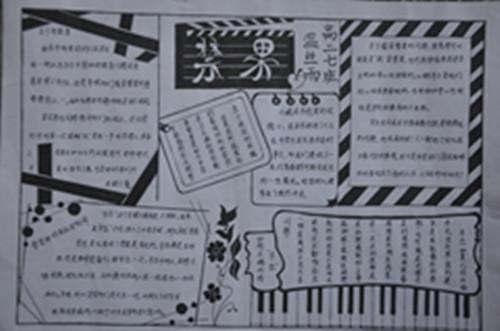 二,三等奖;高二(7)班温丝雨同学等18张手抄报分获一,二,三等奖.